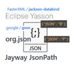 Jackson vs. Gson vs. JSON-B vs. JSON-P vs. org.JSON vs. Jsonpath | Java JSON libraries features comparison